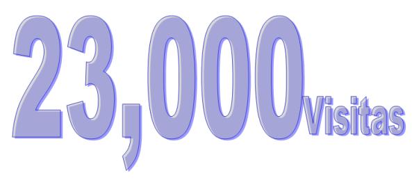 23,000 visitas