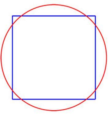circulo-cuadrado